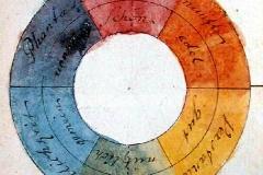 Cercle chromatique, traité des couleurs de Goethe, 19ème siècle - wikimedia commons - domaine public