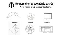 Principes de la géométrie sacrée - SL