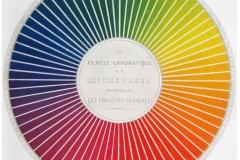 Cercle chromatique, Chevreul, 19ème siècle - wikimedia commons, domaine public