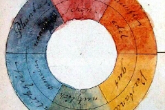 Cercle chromatique, aquarelle originale, Goethe, 1809 - wikimedia commons, domaine public