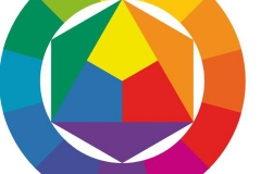 Cercle chromatique, Johaness Itten, 1961 - wikimedia commons, domaine public