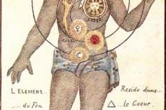 Georg Gichtel, theosophia practica, 1696 - wikimedia commons, domaine public