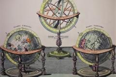 Les sphères artificielles, Johann Baptist Homann, 1712 - domaine public, SL