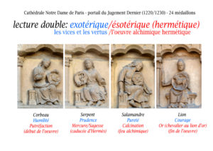 Exemple de lecture exotérique et ésotérique d'une oeuvre : le portail de Notre Dame de Paris - SL