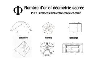 Nombre d'or appliqué à la géométrie sacrée, quelques exemples - SL